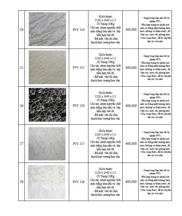 bảng giá thi công tấm nhựa pvc giả đá 2018-5